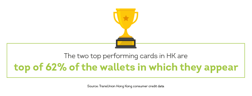 Image showing top two performing cards in Hong Kong